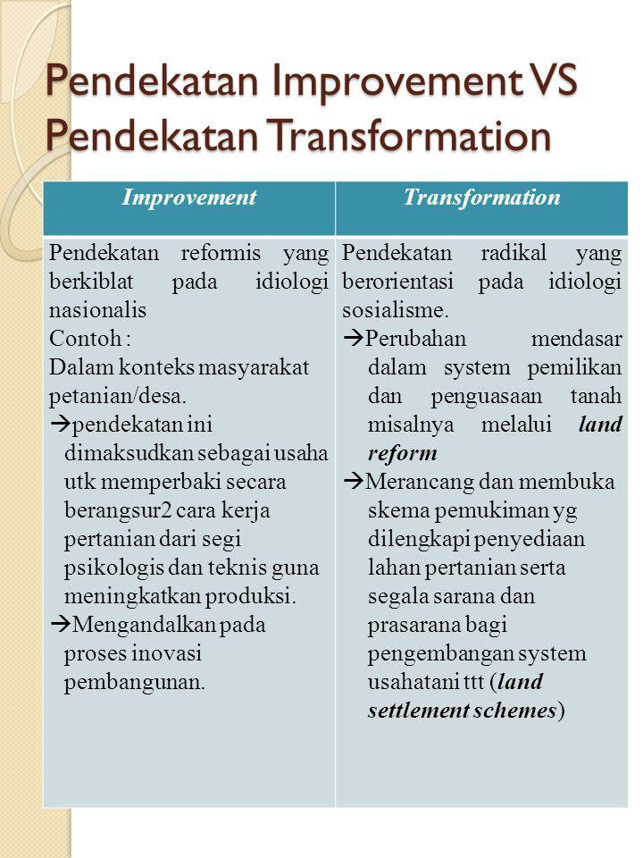 ImprovementTransformation Pendekatan reformis yang berkiblat pada idiologi nasionalis Contoh : Dalam konteks masyarakat petanian/desa.