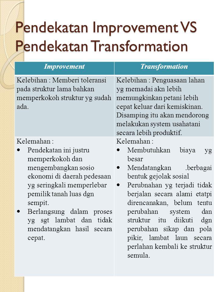 ImprovementTransformation Kelebihan : Memberi toleransi pada struktur lama bahkan memperkokoh struktur yg sudah ada.