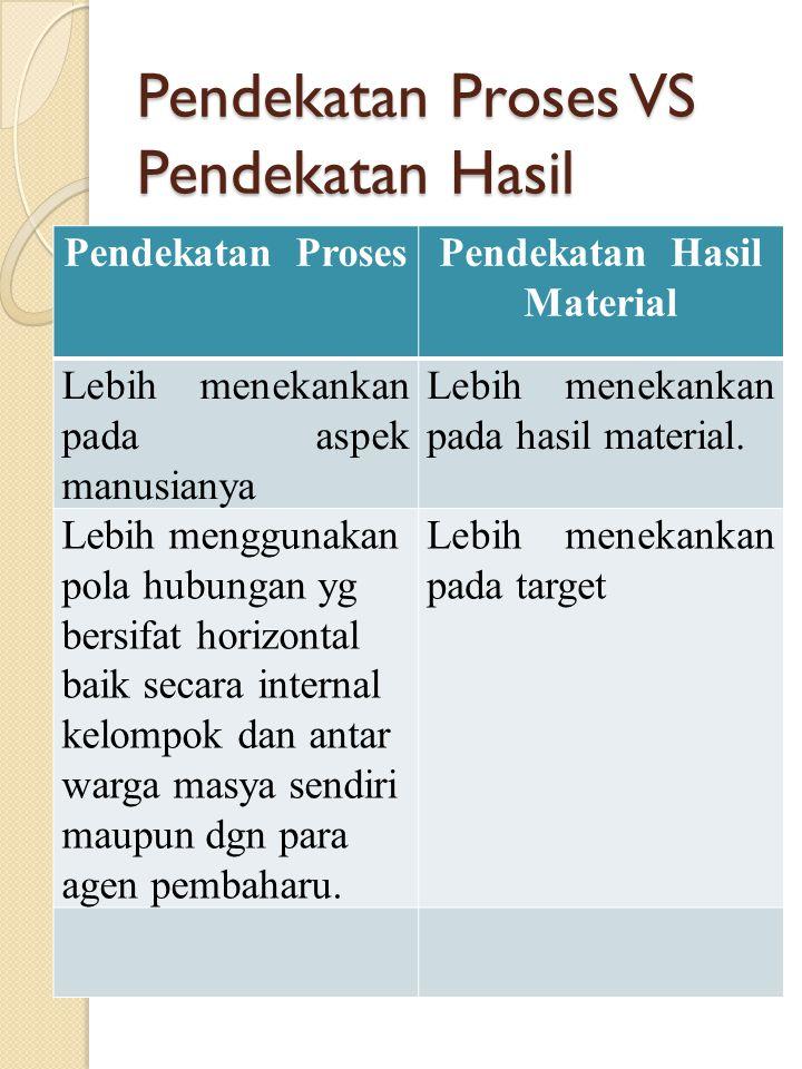 Pendekatan ProsesPendekatan Hasil Material Lebih menekankan pada aspek manusianya Lebih menekankan pada hasil material.