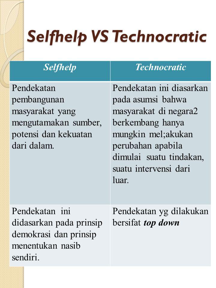 Selfhelp VS Technocratic SelfhelpTechnocratic Pendekatan pembangunan masyarakat yang mengutamakan sumber, potensi dan kekuatan dari dalam.