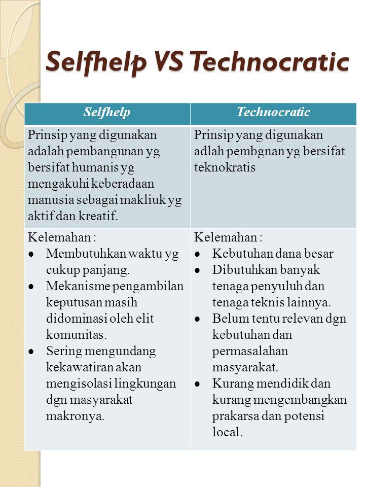 Selfhelp VS Technocratic SelfhelpTechnocratic Prinsip yang digunakan adalah pembangunan yg bersifat humanis yg mengakuhi keberadaan manusia sebagai makliuk yg aktif dan kreatif.