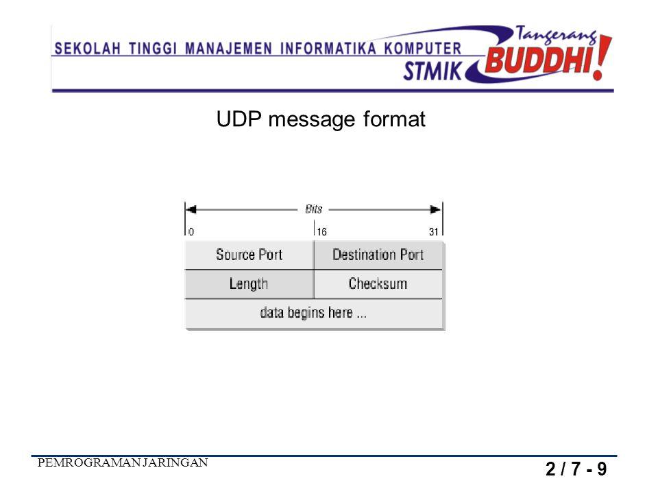 PEMROGRAMAN JARINGAN UDP message format 2 / 7 - 9