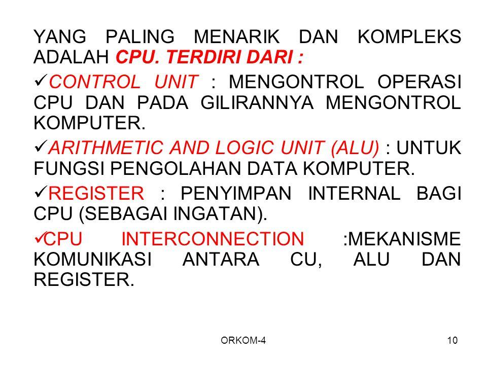ORKOM-410 YANG PALING MENARIK DAN KOMPLEKS ADALAH CPU. TERDIRI DARI : CONTROL UNIT : MENGONTROL OPERASI CPU DAN PADA GILIRANNYA MENGONTROL KOMPUTER. A