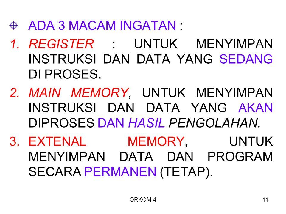 ORKOM-411 ADA 3 MACAM INGATAN : 1.REGISTER : UNTUK MENYIMPAN INSTRUKSI DAN DATA YANG SEDANG DI PROSES. 2.MAIN MEMORY, UNTUK MENYIMPAN INSTRUKSI DAN DA