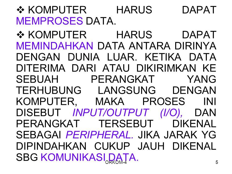 ORKOM-45  KOMPUTER HARUS DAPAT MEMPROSES DATA.  KOMPUTER HARUS DAPAT MEMINDAHKAN DATA ANTARA DIRINYA DENGAN DUNIA LUAR. KETIKA DATA DITERIMA DARI AT