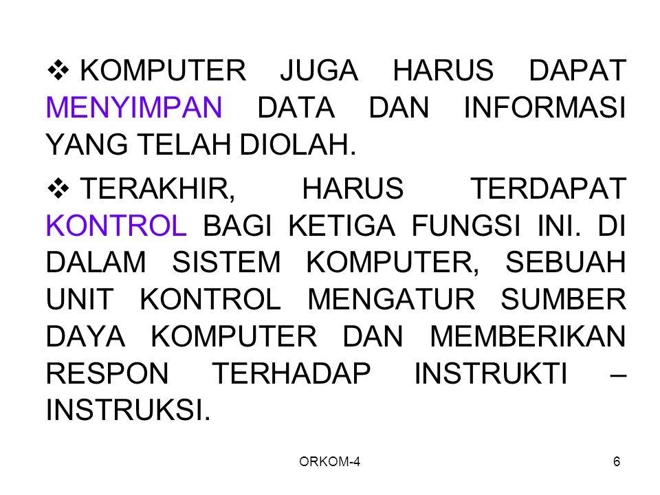 ORKOM-46  KOMPUTER JUGA HARUS DAPAT MENYIMPAN DATA DAN INFORMASI YANG TELAH DIOLAH.  TERAKHIR, HARUS TERDAPAT KONTROL BAGI KETIGA FUNGSI INI. DI DAL