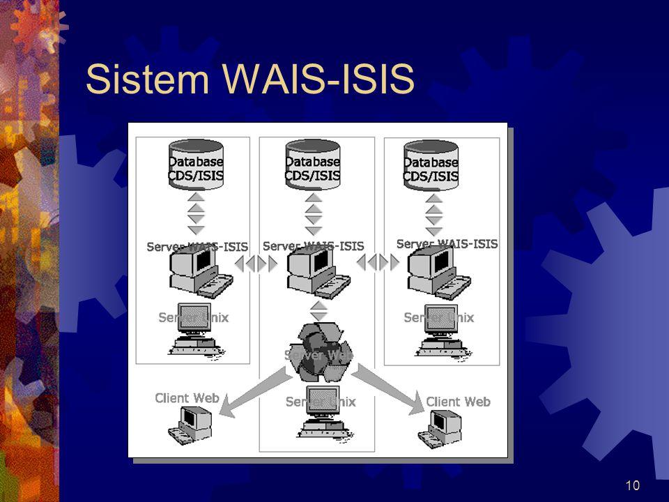 10 Sistem WAIS-ISIS