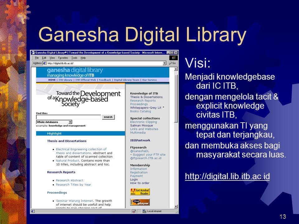 13 Ganesha Digital Library Visi: Menjadi knowledgebase dari IC ITB, dengan mengelola tacit & explicit knowledge civitas ITB, menggunakan TI yang tepat
