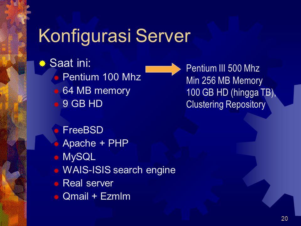 20 Konfigurasi Server  Saat ini:  Pentium 100 Mhz  64 MB memory  9 GB HD  FreeBSD  Apache + PHP  MySQL  WAIS-ISIS search engine  Real server