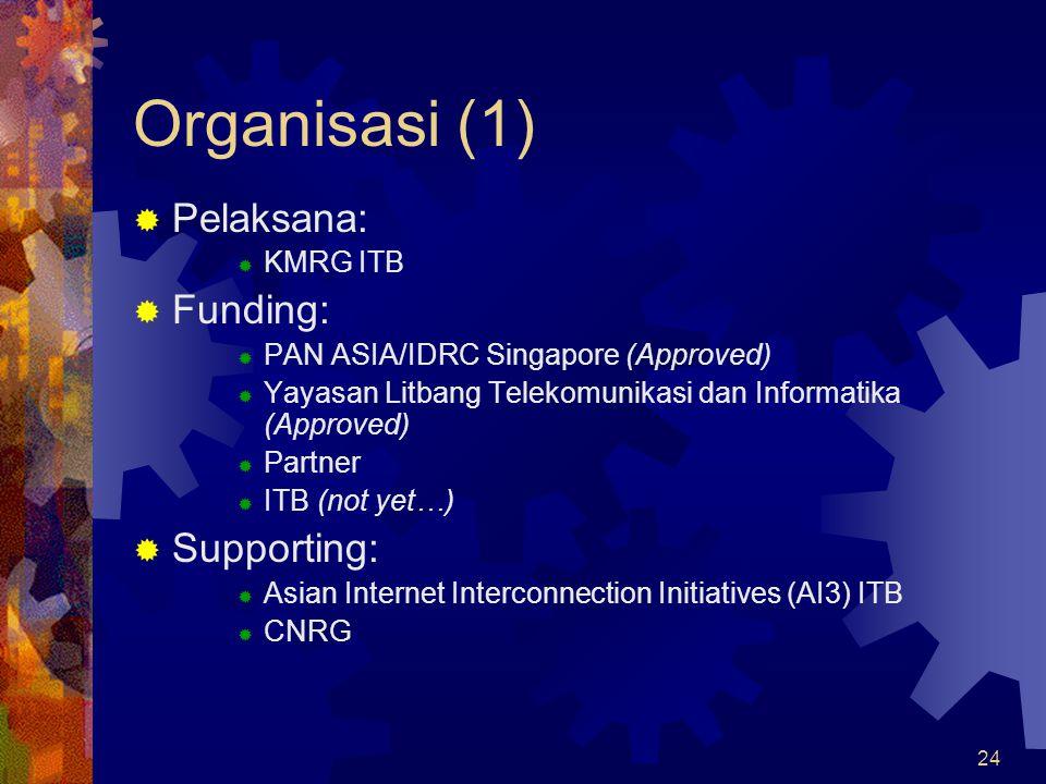 24 Organisasi (1)  Pelaksana:  KMRG ITB  Funding:  PAN ASIA/IDRC Singapore (Approved)  Yayasan Litbang Telekomunikasi dan Informatika (Approved)