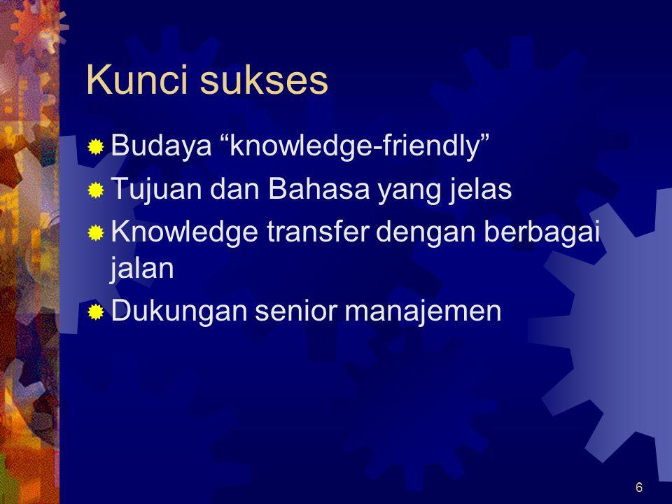 """6 Kunci sukses  Budaya """"knowledge-friendly""""  Tujuan dan Bahasa yang jelas  Knowledge transfer dengan berbagai jalan  Dukungan senior manajemen"""
