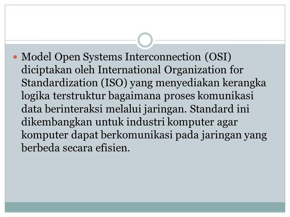 Model Open Systems Interconnection (OSI) diciptakan oleh International Organization for Standardization (ISO) yang menyediakan kerangka logika terstruktur bagaimana proses komunikasi data berinteraksi melalui jaringan.