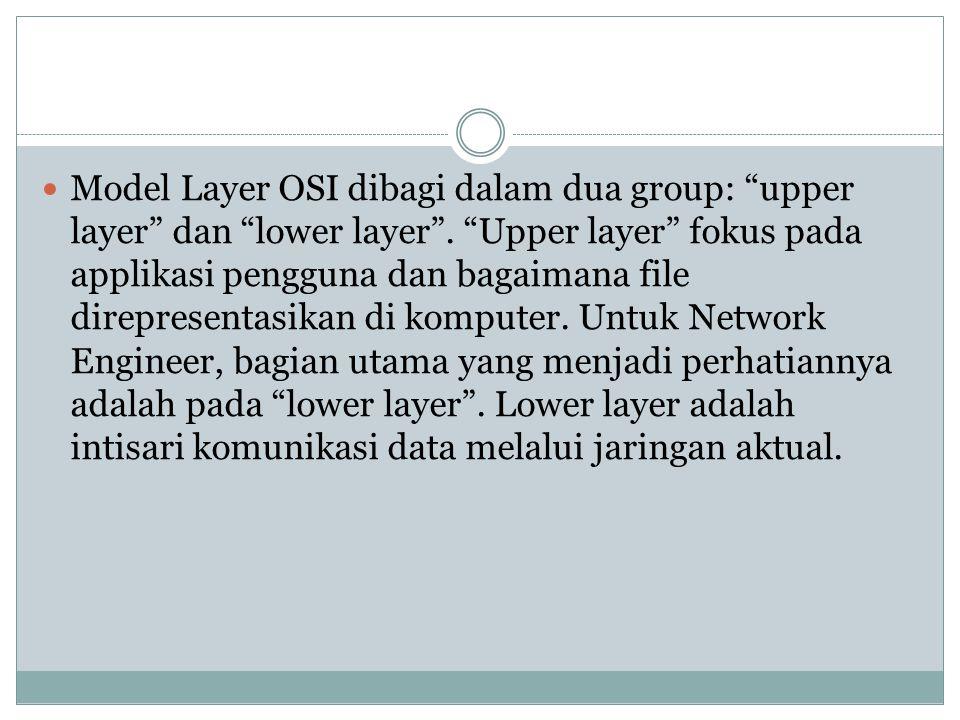 Model Layer OSI dibagi dalam dua group: upper layer dan lower layer .