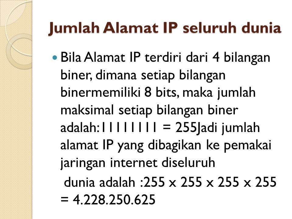 Jumlah Alamat IP seluruh dunia Bila Alamat IP terdiri dari 4 bilangan biner, dimana setiap bilangan binermemiliki 8 bits, maka jumlah maksimal setiap bilangan biner adalah:11111111 = 255Jadi jumlah alamat IP yang dibagikan ke pemakai jaringan internet diseluruh dunia adalah :255 x 255 x 255 x 255 = 4.228.250.625