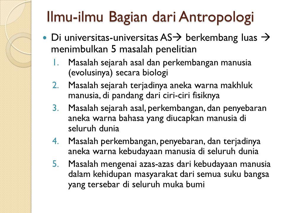 Ilmu-ilmu Bagian dari Antropologi Di universitas-universitas AS  berkembang luas  menimbulkan 5 masalah penelitian 1.Masalah sejarah asal dan perkem