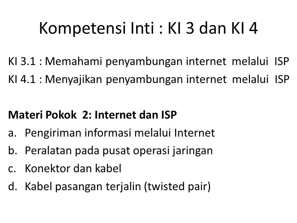 Kompetensi Inti : KI 3 dan KI 4 KI 3.1 : Memahami penyambungan internet melalui ISP KI 4.1 : Menyajikan penyambungan internet melalui ISP Materi Pokok