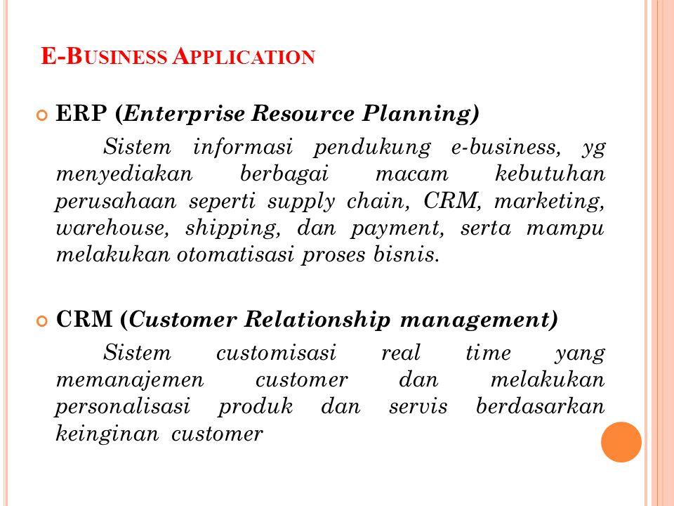 E-B USINESS A PPLICATION ERP ( Enterprise Resource Planning) Sistem informasi pendukung e-business, yg menyediakan berbagai macam kebutuhan perusahaan
