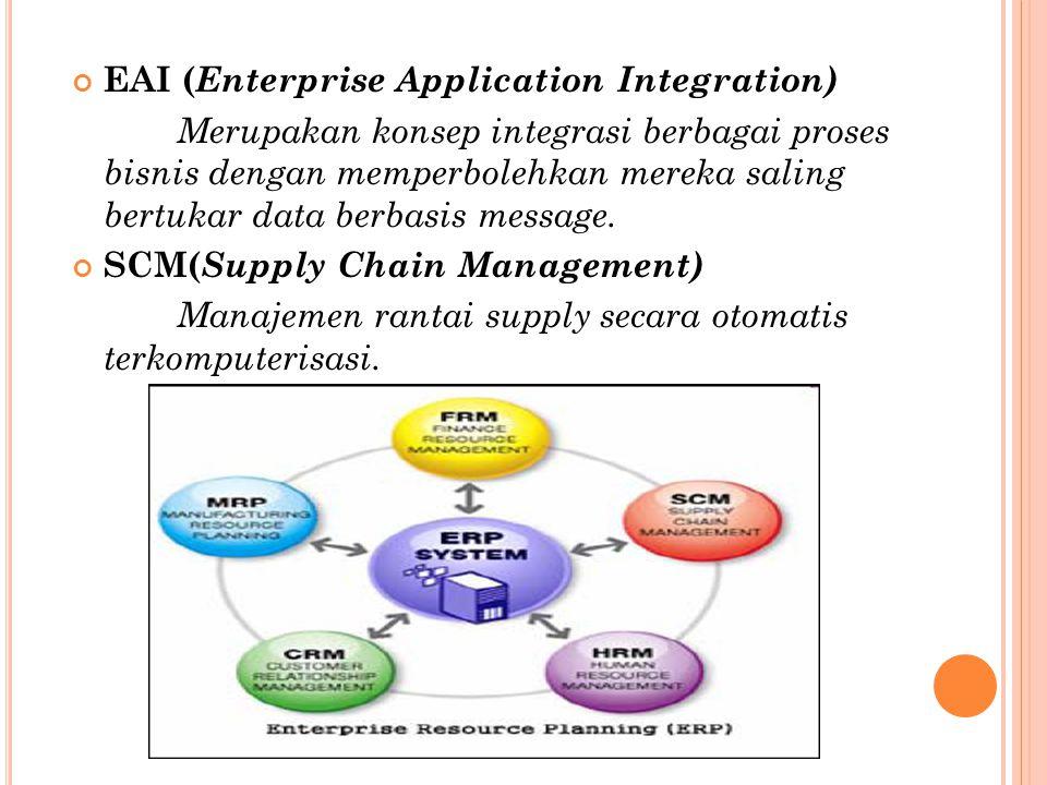 EAI ( Enterprise Application Integration) Merupakan konsep integrasi berbagai proses bisnis dengan memperbolehkan mereka saling bertukar data berbasis