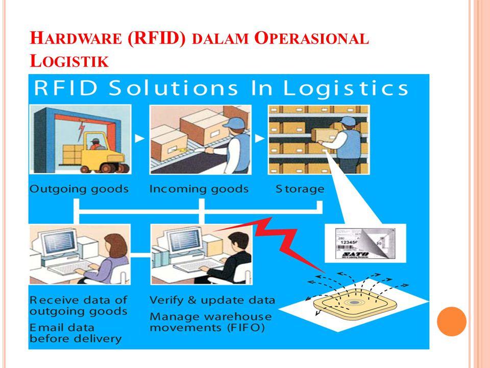 Software (perangkat lunak) berfungsi untuk memungkinkan para Human Resources mendapatkan, mengorganisasi, mengontrol dan mengevaluasi mengenai device maupun departemen ataupun keseluruhan perusahaan/instansi.