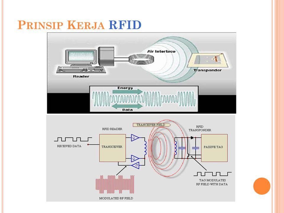 Teknologi RFID didasarkan pada prinsip kerja gelombang elektromagnetik, dimana : Komponen utama dari RFID tag adalah chips dan tag- antena yang biasa disebut dengan inlay, dimana chip berisi informasi dan terhubung dengan tag-antena.