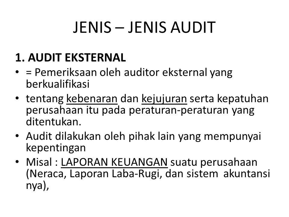 JENIS – JENIS AUDIT 1. AUDIT EKSTERNAL = Pemeriksaan oleh auditor eksternal yang berkualifikasi tentang kebenaran dan kejujuran serta kepatuhan perusa