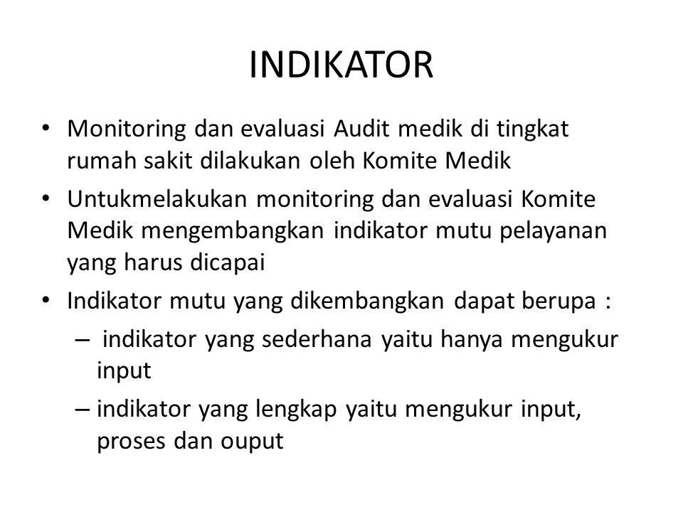 INDIKATOR Monitoring dan evaluasi Audit medik di tingkat rumah sakit dilakukan oleh Komite Medik Untukmelakukan monitoring dan evaluasi Komite Medik m