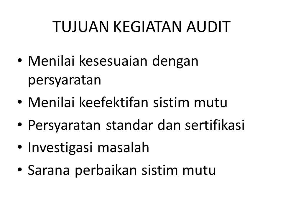 HASIL KERJA AUDITOR Internal Auditor sangat bermanfaat bagi Pimpinan dan Unit Kerja untuk meningkatkan kinerja perusahaan secara keseluruhan.