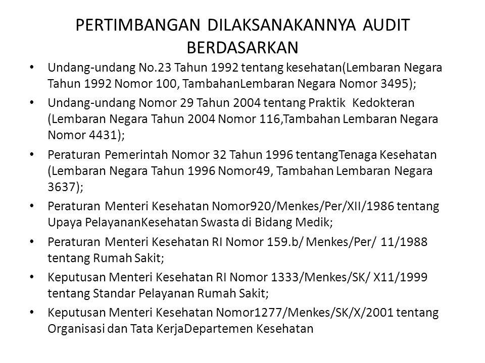 PERTIMBANGAN DILAKSANAKANNYA AUDIT BERDASARKAN Undang-undang No.23 Tahun 1992 tentang kesehatan(Lembaran Negara Tahun 1992 Nomor 100, TambahanLembaran