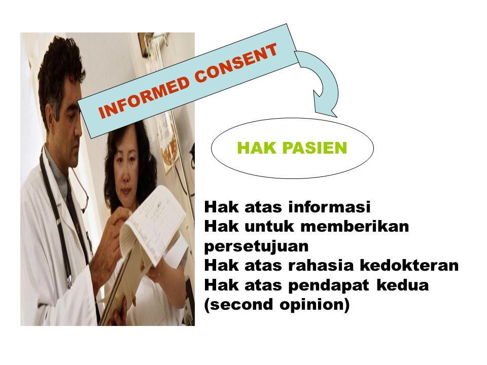 HAK PASIEN Hak atas informasi Hak untuk memberikan persetujuan Hak atas rahasia kedokteran Hak atas pendapat kedua (second opinion) INFORMED CONSENT