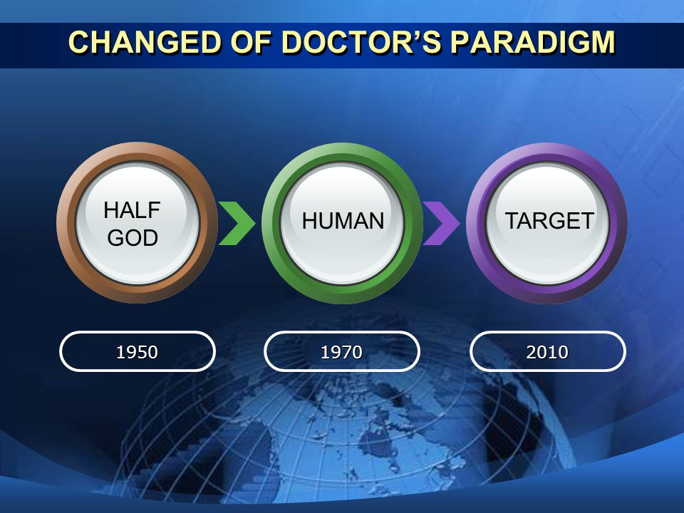 CHANGED OF DOCTOR'S PARADIGM 195019702010 HALF GOD HUMANTARGET