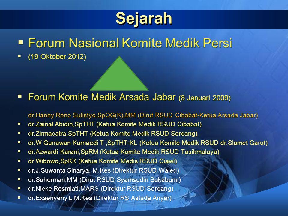 Sejarah  Forum Nasional Komite Medik Persi  (19 Oktober 2012)  Forum Komite Medik Arsada Jabar (8 Januari 2009) dr.Hanny Rono Sulistyo,SpOG(K),MM (