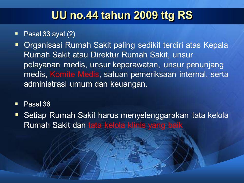 UU no.44 tahun 2009 ttg RS  Pasal 33 ayat (2)  Organisasi Rumah Sakit paling sedikit terdiri atas Kepala Rumah Sakit atau Direktur Rumah Sakit, unsu