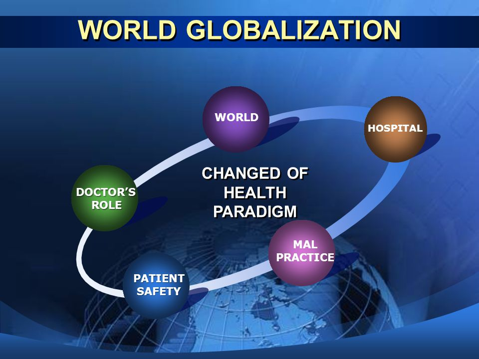 WORLD GLOBALIZATION DOCTOR'SROLE WORLD HOSPITAL MAL PRACTICE PATIENTSAFETY CHANGED OF HEALTH PARADIGM