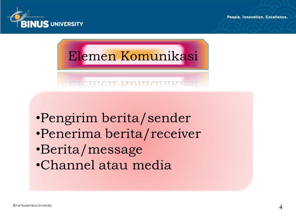 Bina Nusantara University 5 Communication Verbal ( lisan & tulisan ) Non Verbal -Body language -Mimic -Expression etc