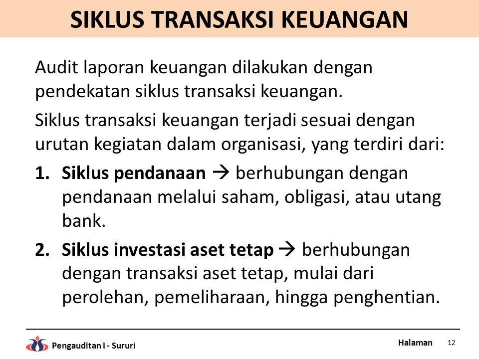 Halaman Pengauditan I - Sururi SIKLUS TRANSAKSI KEUANGAN Audit laporan keuangan dilakukan dengan pendekatan siklus transaksi keuangan. Siklus transaks