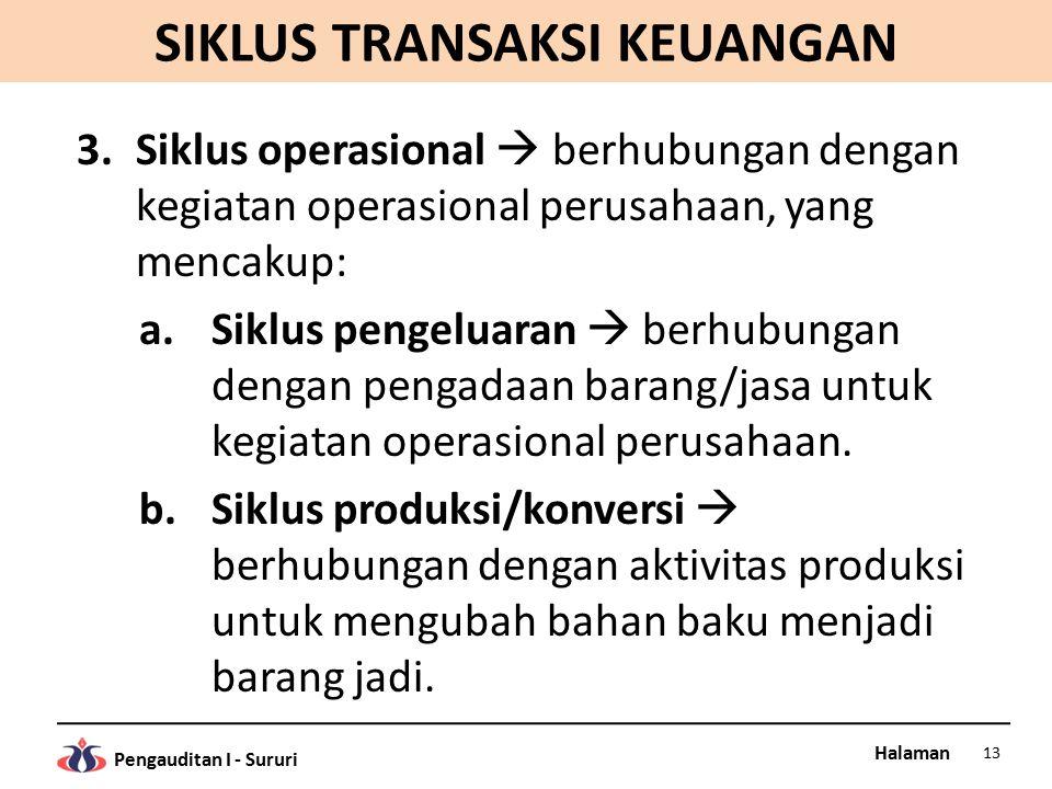 Halaman Pengauditan I - Sururi SIKLUS TRANSAKSI KEUANGAN 3.Siklus operasional  berhubungan dengan kegiatan operasional perusahaan, yang mencakup: a.S