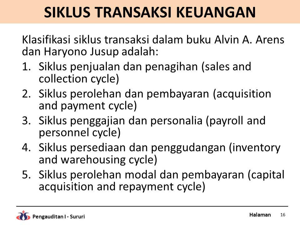 Halaman Pengauditan I - Sururi SIKLUS TRANSAKSI KEUANGAN Klasifikasi siklus transaksi dalam buku Alvin A. Arens dan Haryono Jusup adalah: 1.Siklus pen