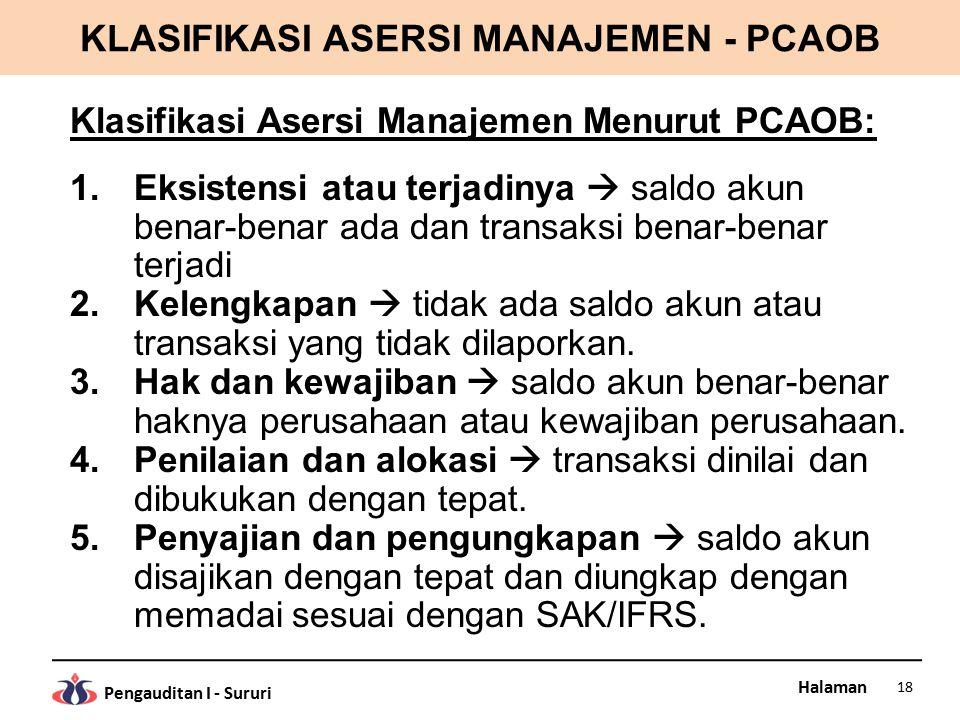Halaman Pengauditan I - Sururi KLASIFIKASI ASERSI MANAJEMEN - PCAOB Klasifikasi Asersi Manajemen Menurut PCAOB: 1.Eksistensi atau terjadinya  saldo a