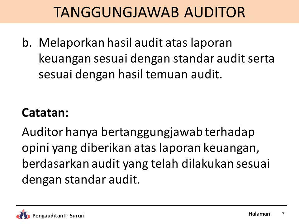 Halaman Pengauditan I - Sururi TANGGUNGJAWAB AUDITOR b.Melaporkan hasil audit atas laporan keuangan sesuai dengan standar audit serta sesuai dengan ha