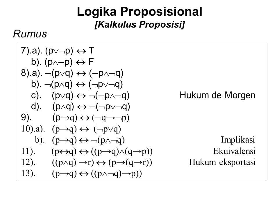 Logika Proposisional [Kalkulus Proposisi] Rumus 7).a). (p  p)  T b). (p  p)  F 8).a).  (p  q)  (  p  q) b).  (p  q)  (  p  q) c). (p