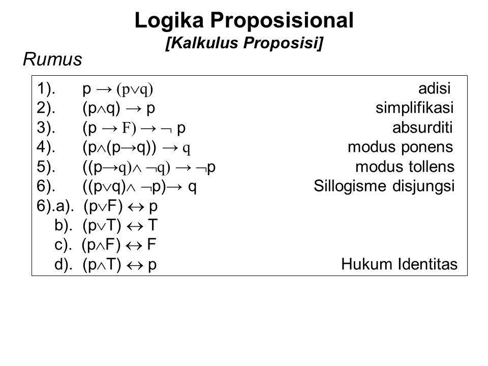1). p → (p  q) adisi 2). (p  q) → p simplifikasi 3). (p → F) →  p absurditi 4). (p  (p → q)) → q modus ponens 5). ((p →q)   q) →  p modus tolle