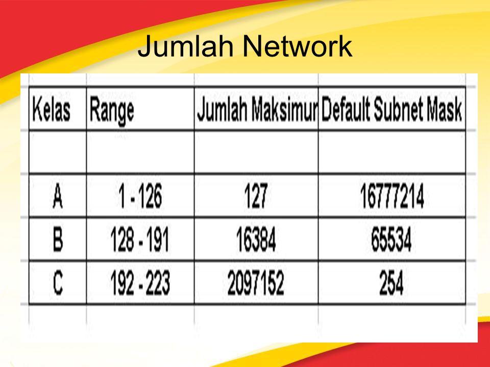 Jumlah Network