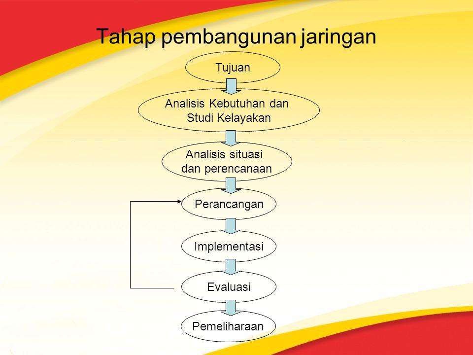 Pemberian nomor IP (1)