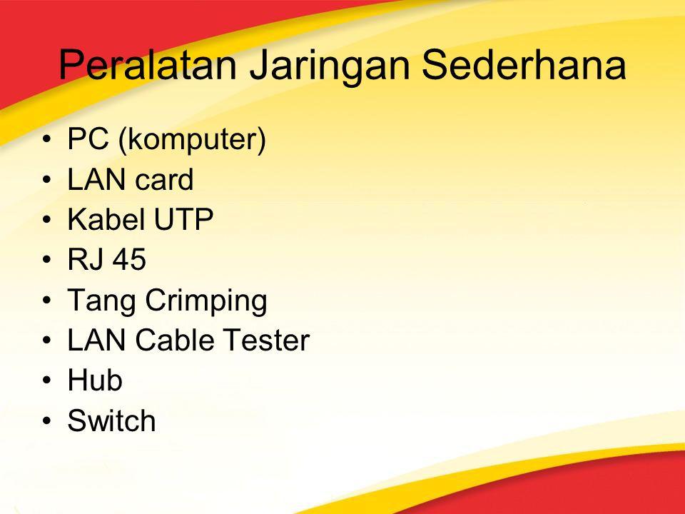 Peralatan Jaringan Sederhana PC (komputer) LAN card Kabel UTP RJ 45 Tang Crimping LAN Cable Tester Hub Switch
