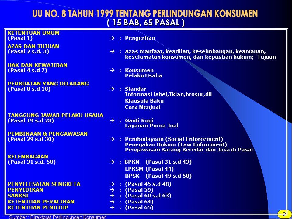 22 Sumber : Direktorat Perlindungan Konsumen KETENTUAN UMUM (Pasal 1)  :Pengertian AZAS DAN TUJUAN (Pasal 2 s.d. 3)  :Azas manfaat, keadilan, keseim