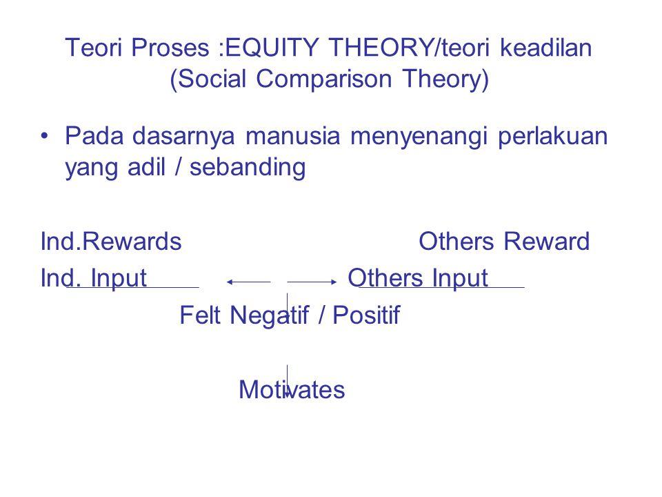Teori Proses :EQUITY THEORY/teori keadilan (Social Comparison Theory) Pada dasarnya manusia menyenangi perlakuan yang adil / sebanding Ind.Rewards Oth