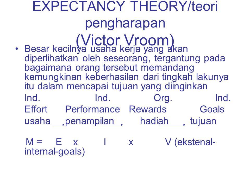 EXPECTANCY THEORY/teori pengharapan (Victor Vroom) Besar kecilnya usaha kerja yang akan diperlihatkan oleh seseorang, tergantung pada bagaimana orang