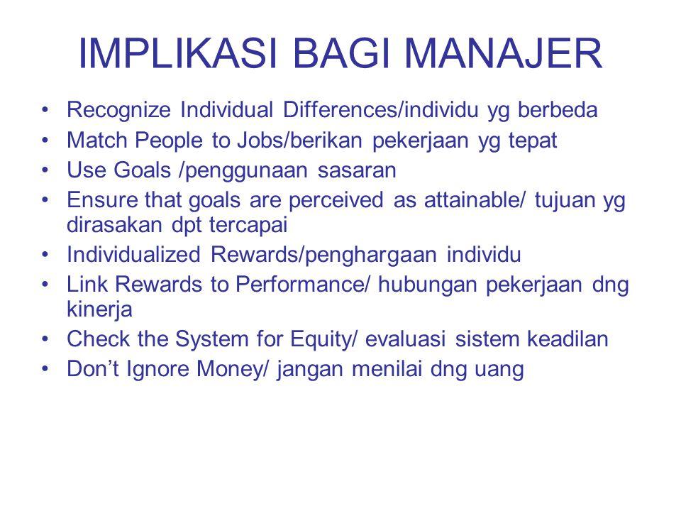 IMPLIKASI BAGI MANAJER Recognize Individual Differences/individu yg berbeda Match People to Jobs/berikan pekerjaan yg tepat Use Goals /penggunaan sasa