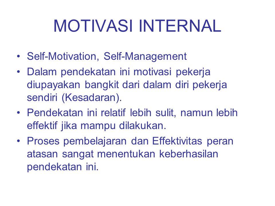 MOTIVASI INTERNAL Self-Motivation, Self-Management Dalam pendekatan ini motivasi pekerja diupayakan bangkit dari dalam diri pekerja sendiri (Kesadaran