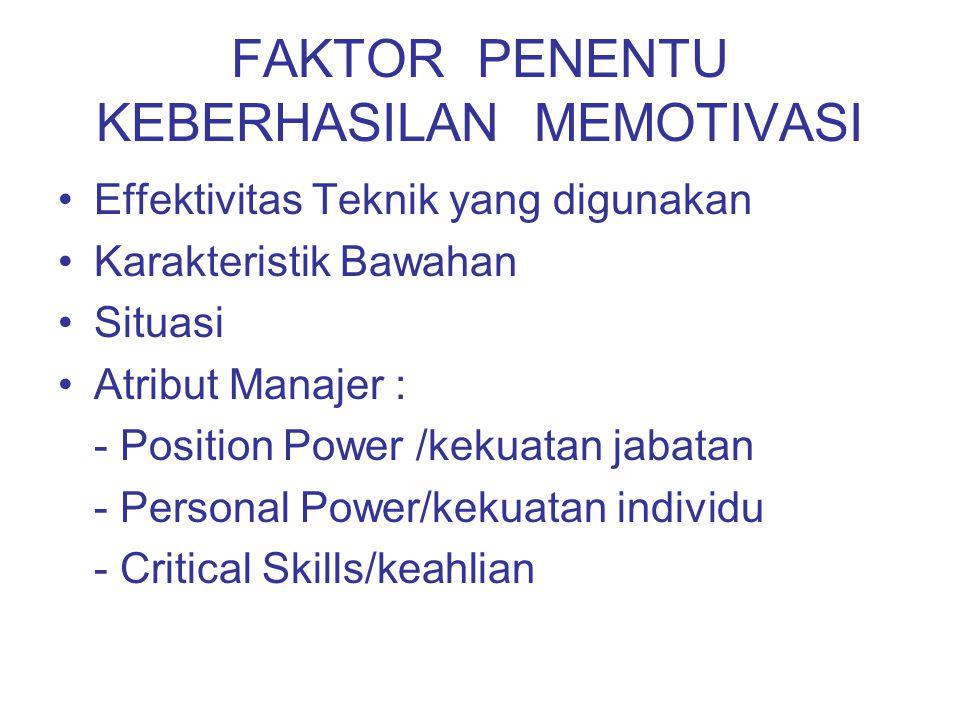 FAKTOR PENENTU KEBERHASILAN MEMOTIVASI Effektivitas Teknik yang digunakan Karakteristik Bawahan Situasi Atribut Manajer : - Position Power /kekuatan j